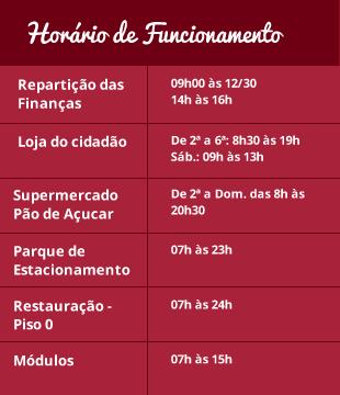 Horário de Funcionamento Mercado de Faro